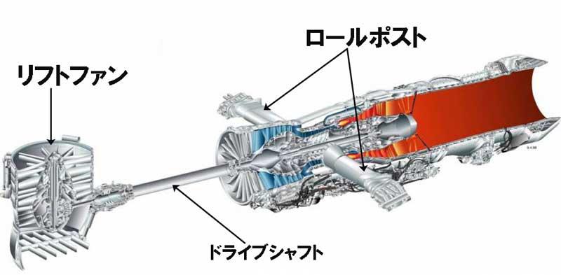 F-35Bのエンジン(F135-PW-600)